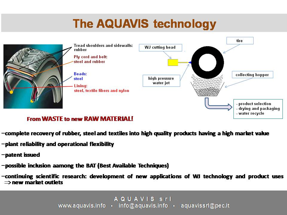 High Pressure WaterJet application for the recovery of End